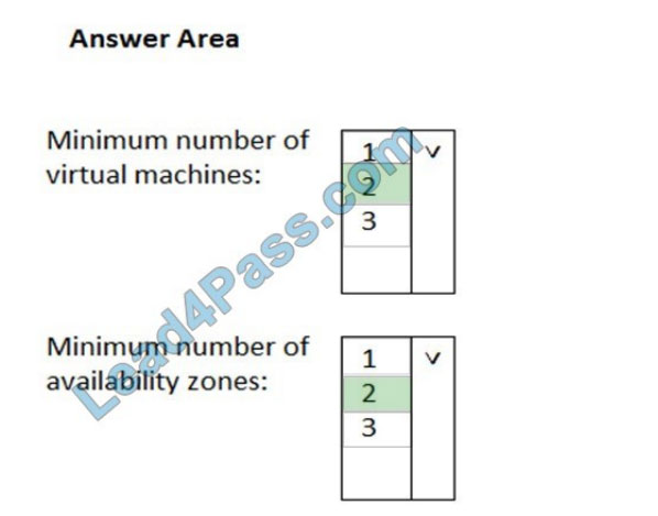 learnexam az-900 exam questions q2-1