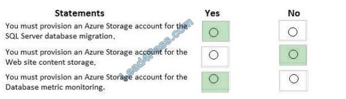 learnexam az-301 exam questions q2-1