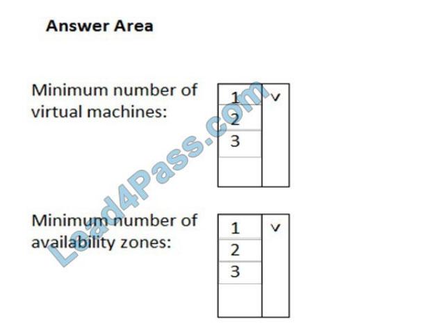 learnexam az-900 exam questions q2