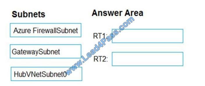 learnexam az-500 exam questions q9-1
