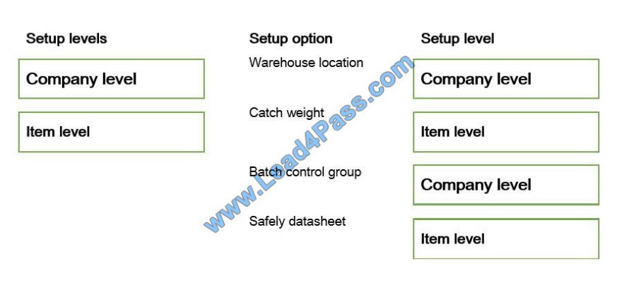 lead4pass mb-320 exam questions q9-1
