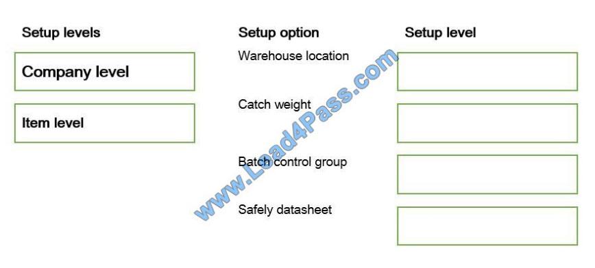 lead4pass mb-320 exam questions q9