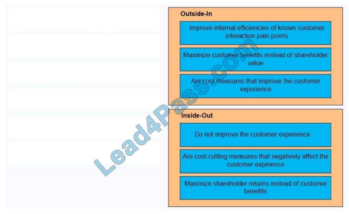 lead4pass 840-450 exam questions q11-1