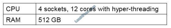 [2021.3] lead4pass 1y0-403 practice test q10