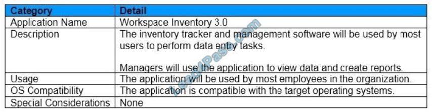 [2021.3] lead4pass 1y0-403 practice test q11